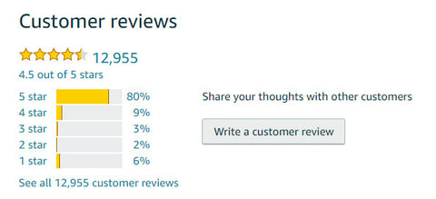 Over 12,900 reviews!
