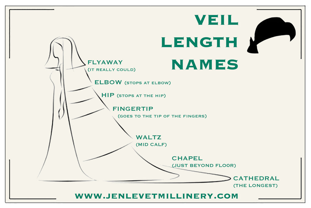 Bridal Veil length proper names