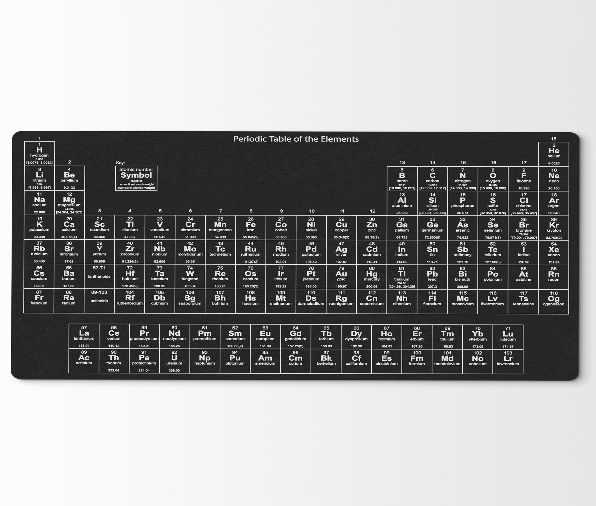 Prodigious periodic table mouse mat fanduco prodigious periodic table mouse mat 90x40cm 354x157 urtaz Choice Image