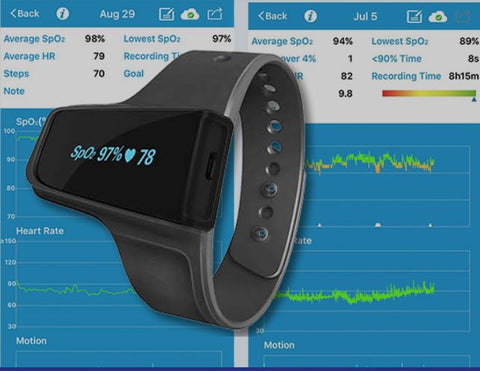 BodiMetrics O2 Vibe Sleep & Fitness Monitor