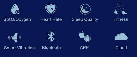 BodiMetrics O2 Vibe Sleep & Fitness Monitor - Consumer Model - Available w/o Prescription