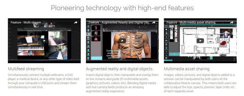Reacts Augmented Reality Video Collaboration Platform with Hyperpresence - Call for Quote 281-340-2013