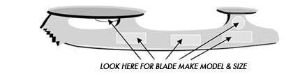finding blade information