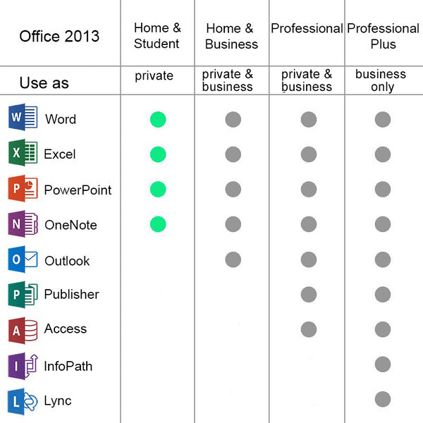microsoft office home and student 2013 retail box. Black Bedroom Furniture Sets. Home Design Ideas