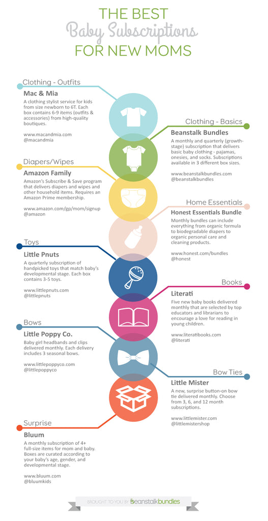 Best Baby Subscriptions for New Moms Infographic