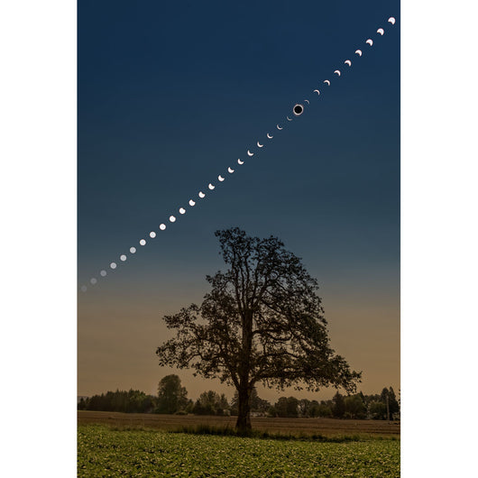 Eclipse Composite Tutorial Short Course