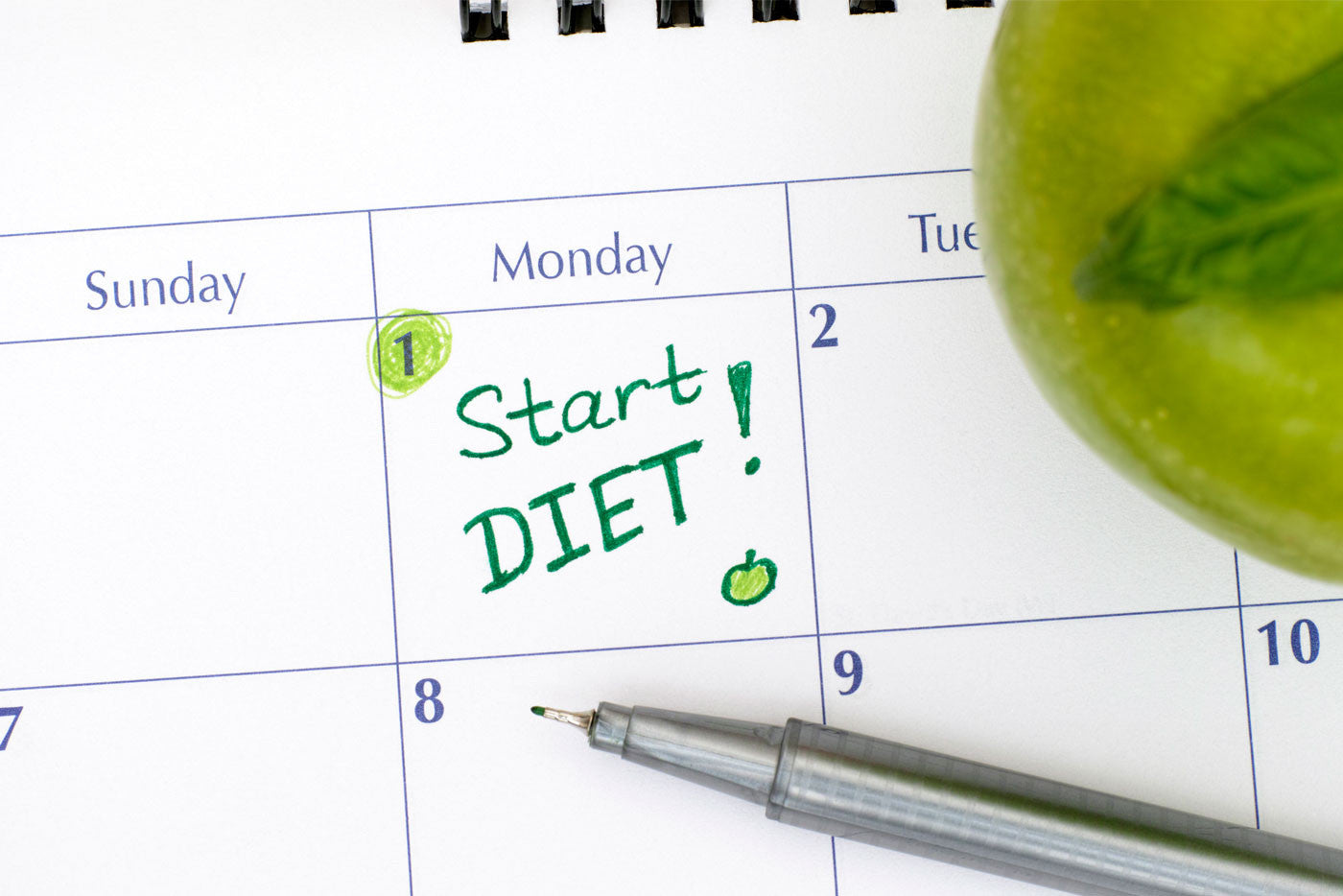 5:2 Diet what is it??