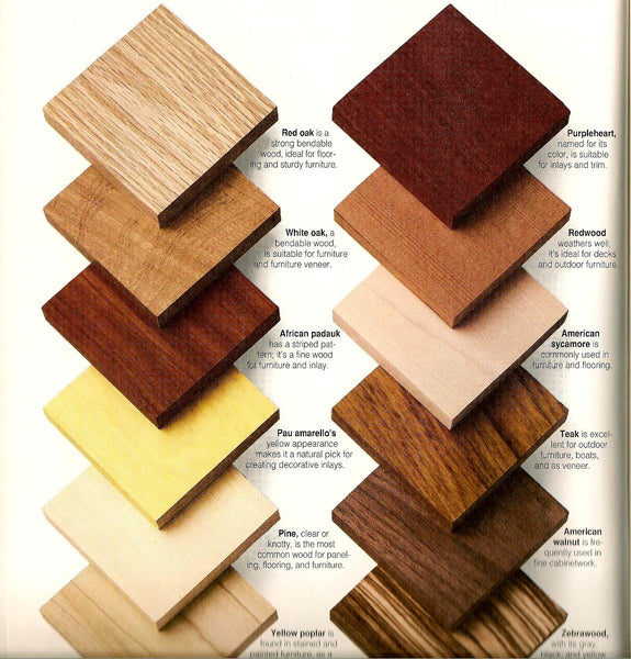 TYPES OF WOOD FOR WOODWORKING