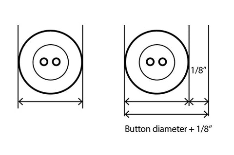 Illustration of measuring a button to determine buttonhole length
