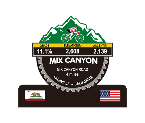 Mix Canyon Trophy