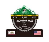 Monitor Pass East Trophy
