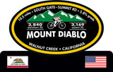 Mount Diablo South Gate Trophy