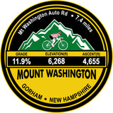 Mount Washington Trophy