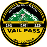 Vail Pass Trophy