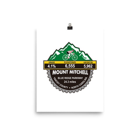 Mount Mitchell - Yancey County, NC Photo paper poster