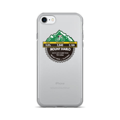 Mount Diablo iPhone 7/7 Plus Case