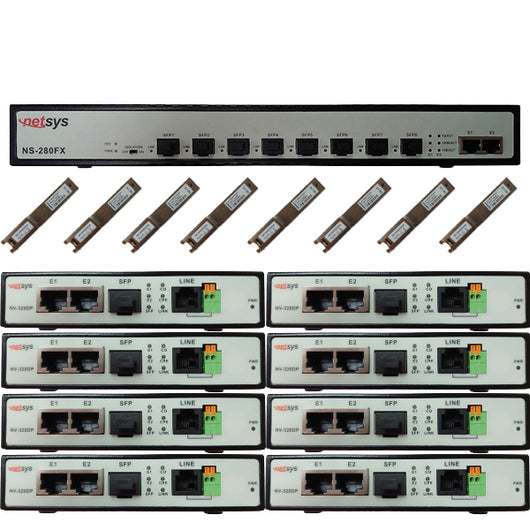 Kit - Unmanaged VDSL2 DSLAM Alternative with 8 End Points - NS-280FXKIT-8