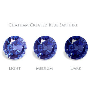 Blue Sapphire is your gem because...