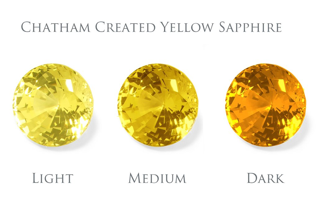 Yellow Sapphire is your gem because...