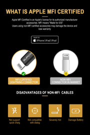 5-Ft. MFi Charge and Sync Lightning Cable for Apple Devices