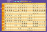 Hanyu Pinyin Table