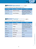 Far East Business Chinese (II) (Simplified Character Version)