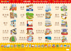 My Pocket Chinese Poster (9) Where Are You Going?(Simplified Character)