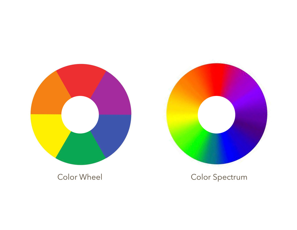 Greenleaf & Blueberry Understanding Color Temperature Jess Greenleaf Color Wheel Color Spectrum How To Mix Watercolors