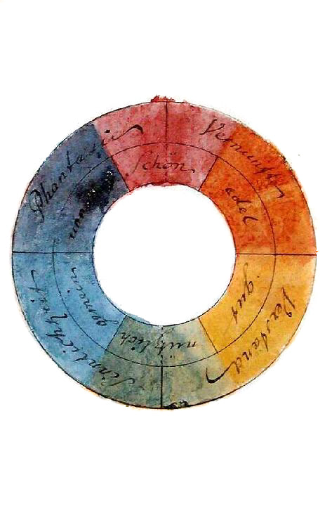 Goethe Color Wheel Modern Primary Colors
