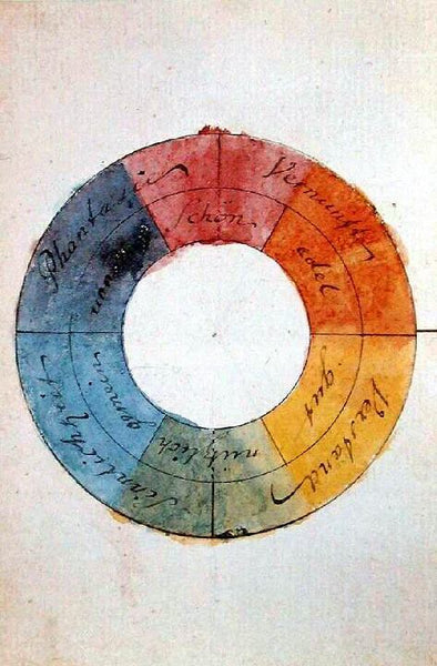 Johann Wolfgang von Goethe Greenleaf & Blueberry Color Wheel Color Theory How to make a color wheel
