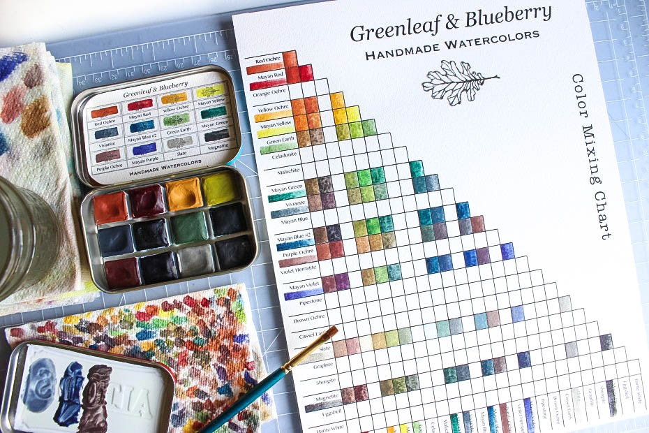 Color Mixing Chart (Blank), Paint-It-Yourself, Digital Download