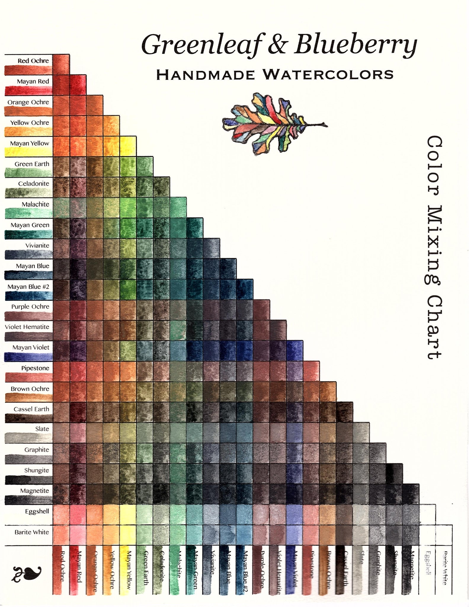 Color mixing chart blank paint it yourself digital download color mixing chart blank paint it yourself digital download nvjuhfo Choice Image