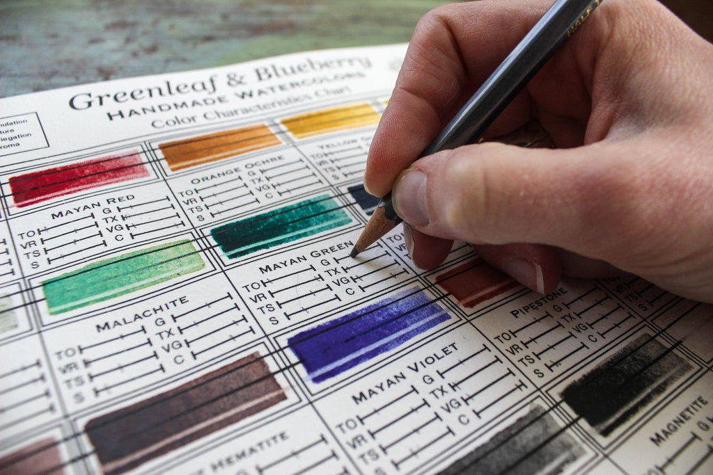 Color Characteristics Chart (Blank), Paint-It-Yourself, Digital Download
