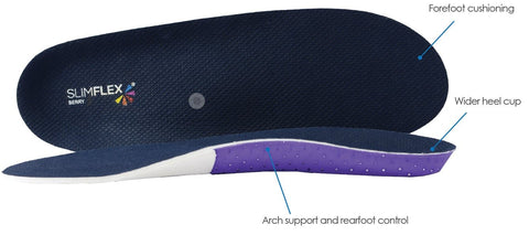 Slimflex Berry Foot Orthotic Insole