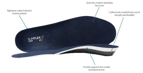Slimflex Carbon Foot Orthotic Insole - 9 for 9