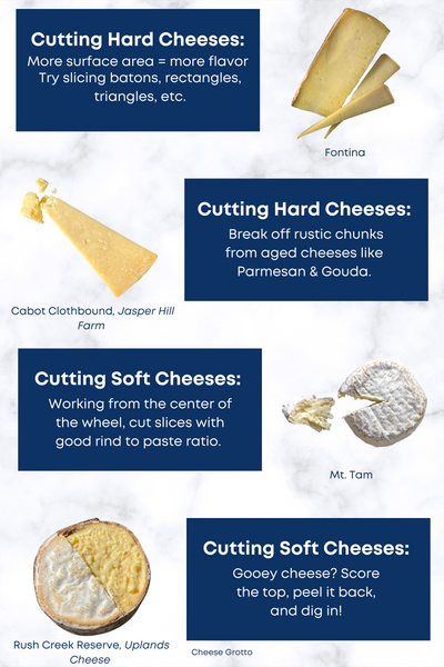 how to cut soft and hard cheeses graphic