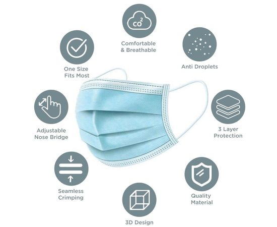 PREMIUM BAGGED SURGICAL FACE MASK Single Use