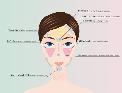 Deciphering What your Breakouts Mean