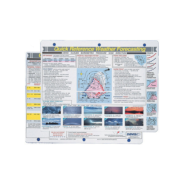 Quick Reference Weather Forecasting Plaque DAV-0131