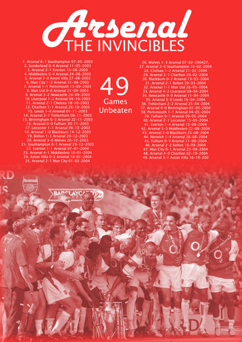 Arsenal Match List Poster