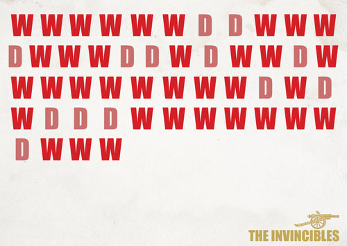 Arsenal Invincibles Poster