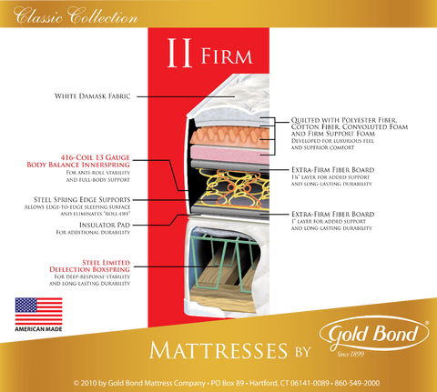 Classic II 9.5 Inch Firm Mattress & Box Spring - Main Street Furniture Outlet