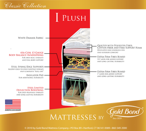 Gold Bond Classic I Plush Mattress & Boxspring - Main Street Furniture Outlet