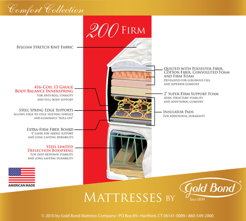 "Comfort Collection Firm 11.5"" Mattress - Main Street Furniture Outlet"