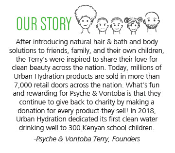 Urban Hydration Story