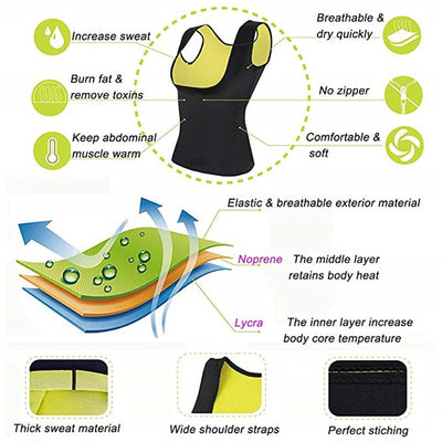 Premium Neoprene Waist Trainer! - Craftted