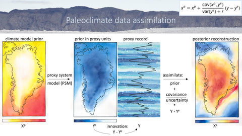 climatology illustrations