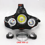 12,000 Lm LED Headlamp
