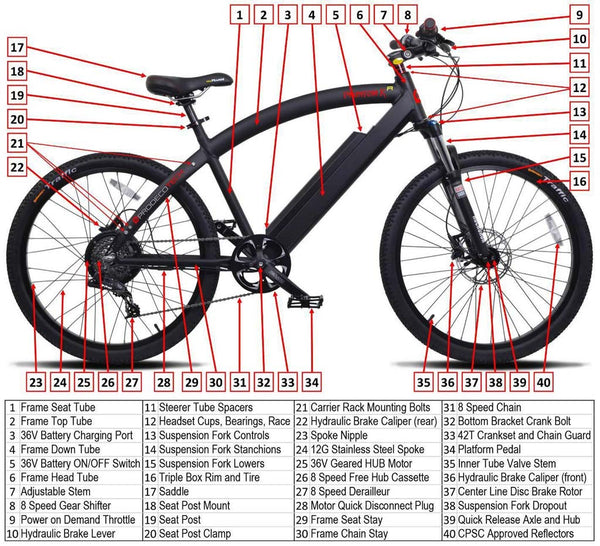 ProdecoTech Phantom XR electric bike diagram