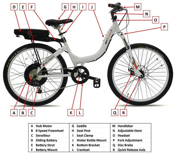 ProdecoTech Stride 500 electric bike diagram
